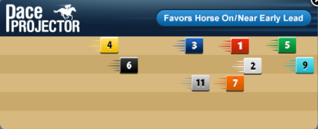 Dec15-Race7-Pace-Projector.png