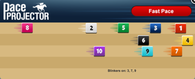 Div2-Pace-Projector